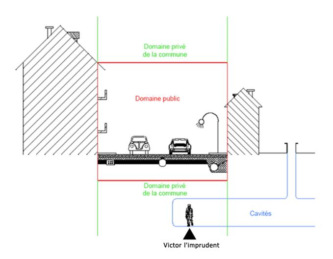 Cavités souterraines et domaine public