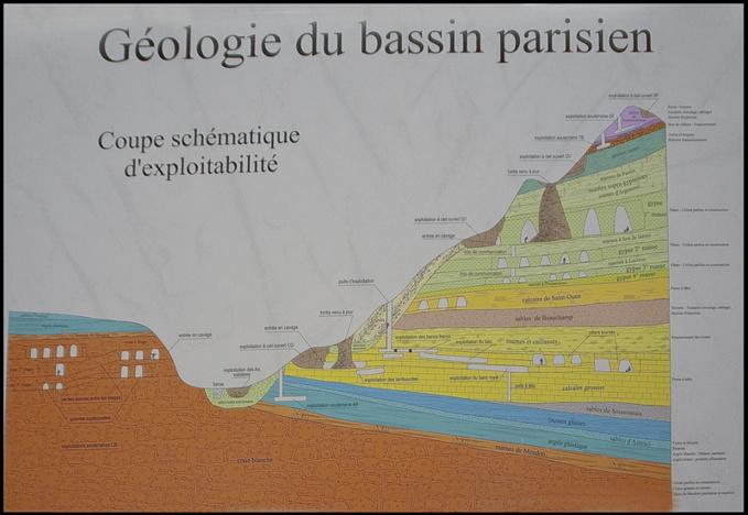 Paris souterrain (3), les carrières